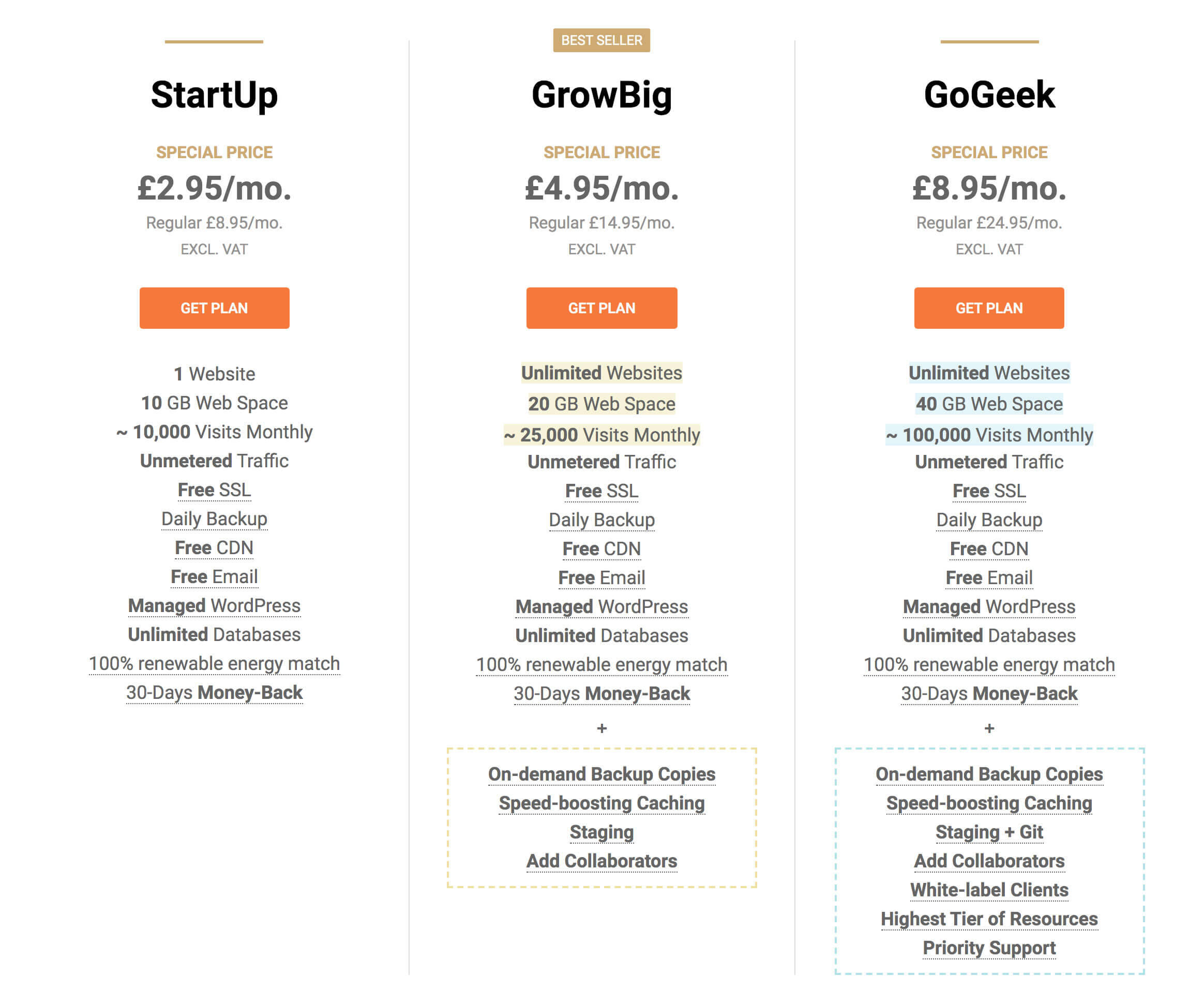 Siteground price increase and hosting alternatives